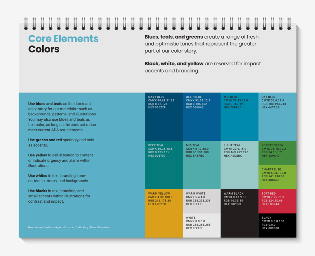 Pages of NJ Coalition Against Human Trafficking Brand Overview document outlining colors, pictograms, and other design rules.