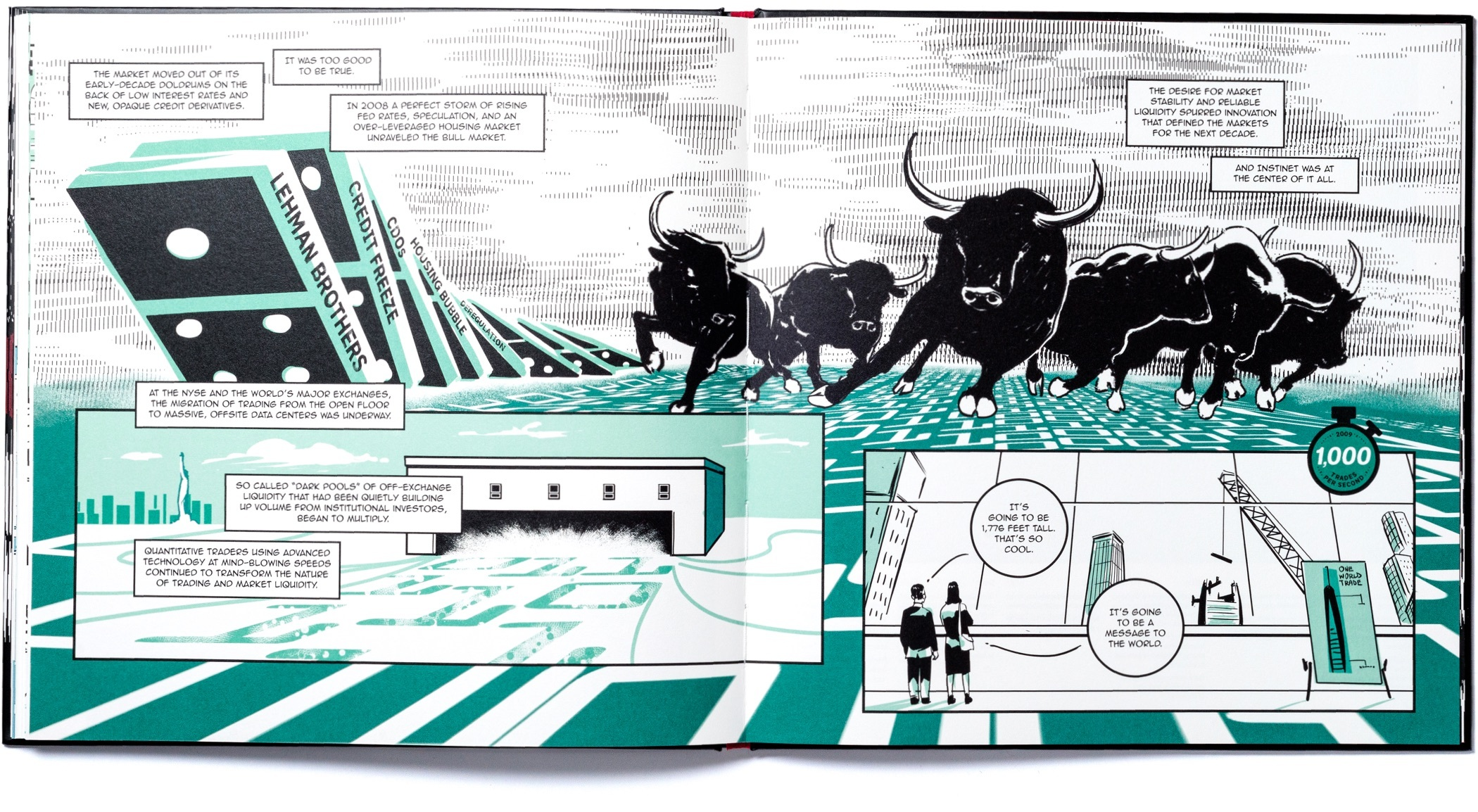 A spread of pages with scenes from the two thousand tens chapter of Instinet's Fintech at Fifty graphic novel.