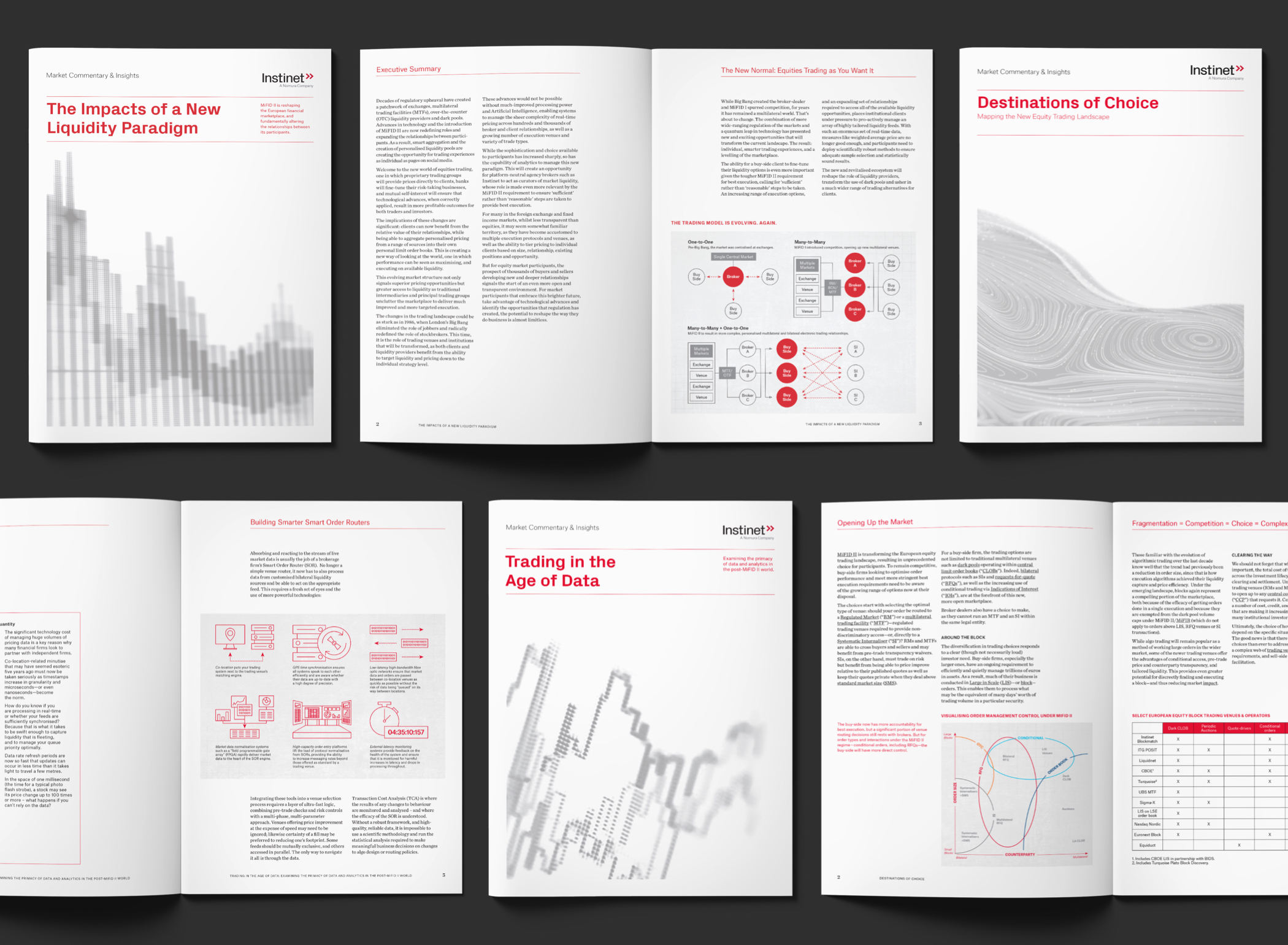 Several covers and inside pages from Instinet's thought leadership series, with abstract gray and while illustrations and charts and graphs illustrating the white papers' concepts.