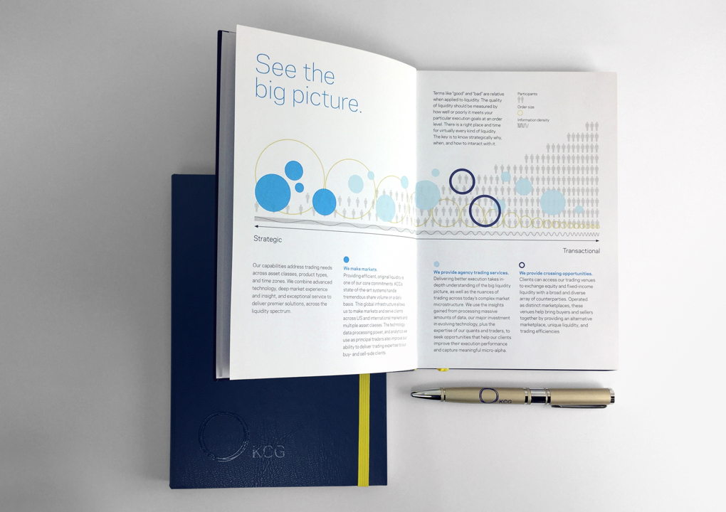 Open pages of an attendee giveaway notebook for the 2016 KCG Uncon client event in Philadelphia.