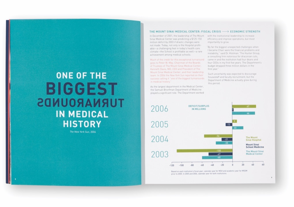 Interior pages of the Mount Sinai Department of Medicine's 2007 annual report, with the headline, One of the biggest turnarounds in medical history and financial charts.