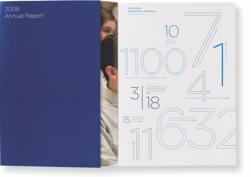 Pages from the Mount Sinai Department of Medicine 2008 Annual Report showing large numerical statistics.