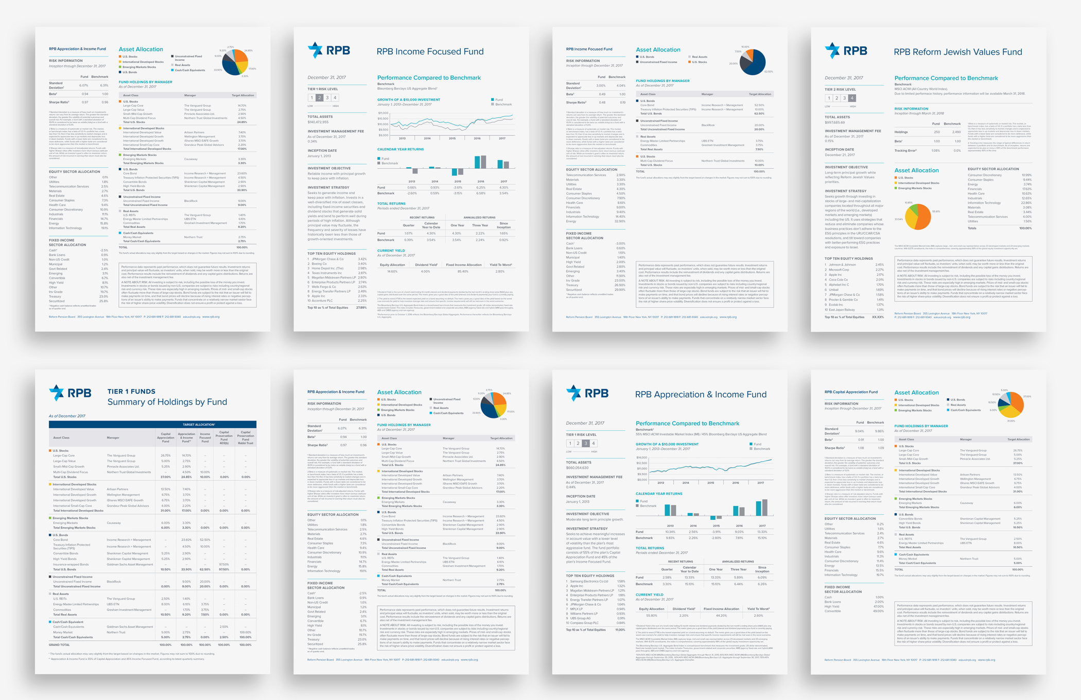 Eight pages of RPB fund facts sheet with tables and charts showing fund holdings, performance, and characteristics.