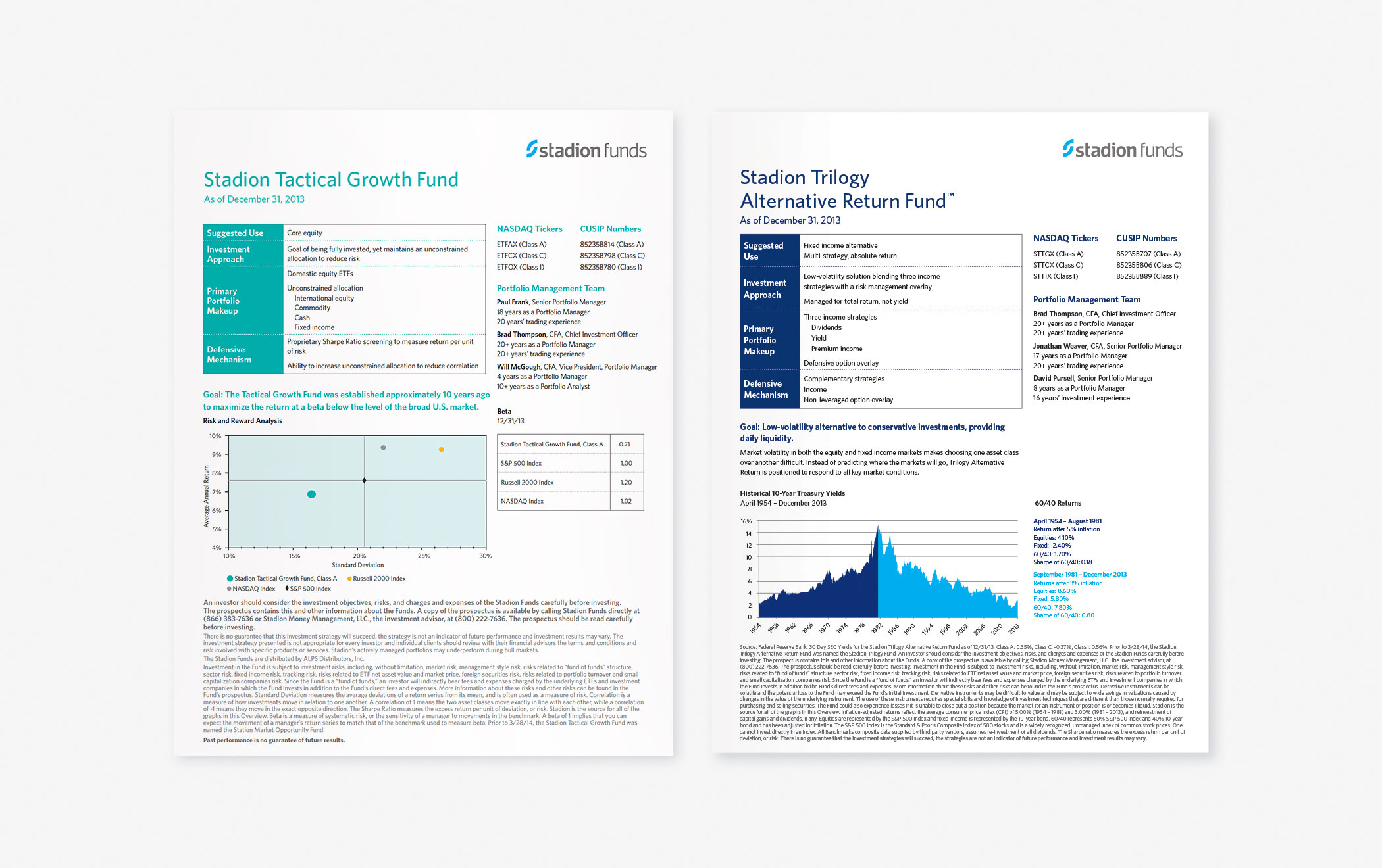 Fact sheets for the Stadion Tactical Growth Fund and Trilogy Alternative Return Fund.