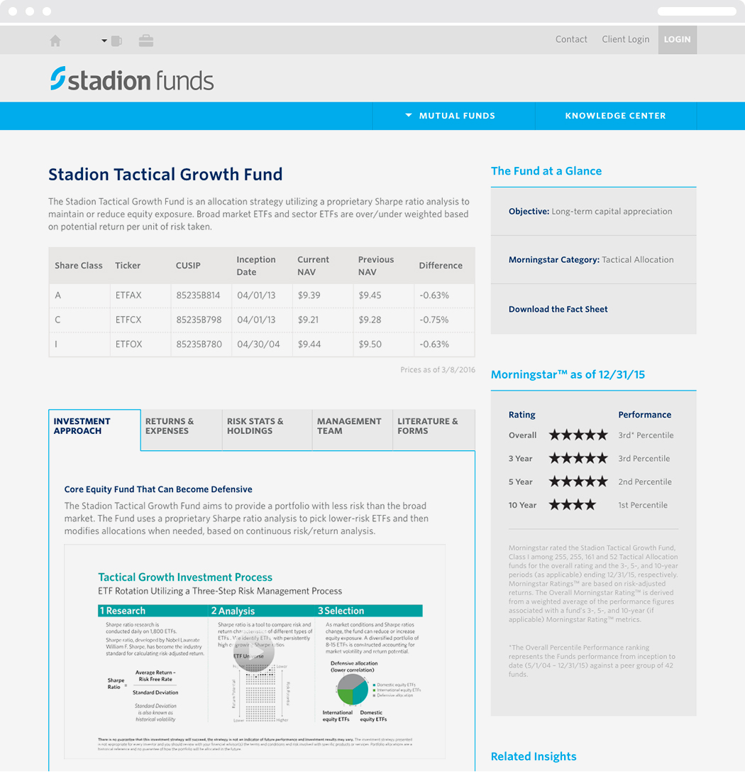 A page from the Stadion Funds website with information about the Stadion Tactical Growth Fund.