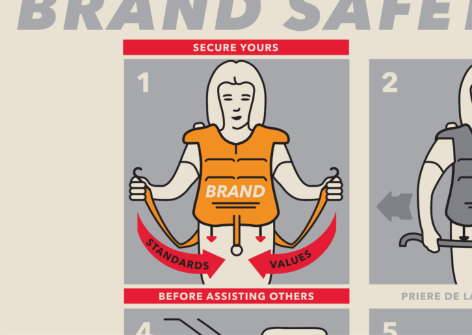 A diagram for using an airline life jacket, with the words, brand, standards, and values in place of the usual instructions.